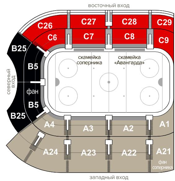ХК Авангард Плей-офф КХЛ - официальные билеты